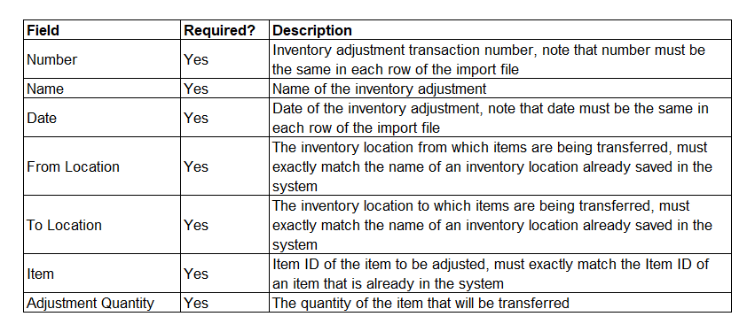Inventory_transfer_adjustment.png